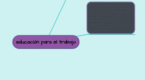 Mind Map: educación para el trabajo