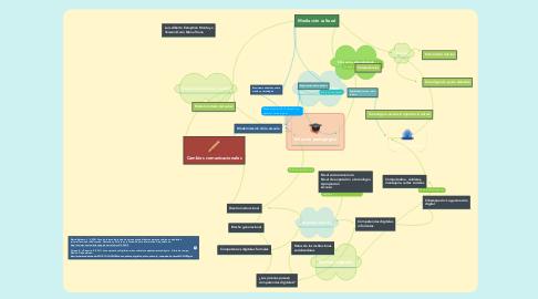 Mind Map: Cambios sociales