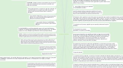 Mind Map: procesos cognositivos
