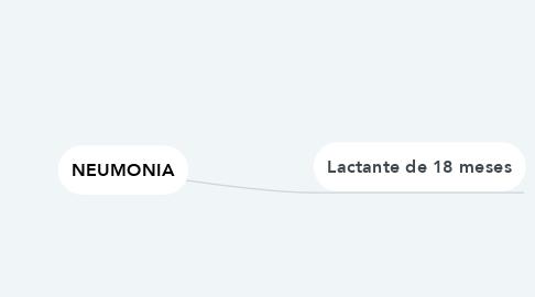 """Mind Map: CAPÍTULO 1: """"EL MUNDO QUE SE VIENE"""""""