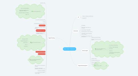 Mind Map: Neue Ideen Tatzlwurm