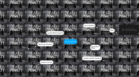 Mind Map: De doodstraf