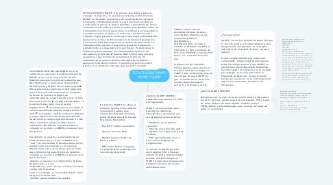 Mind Map: TECNOLOGÍAS XAMPP, WAMP Y MAMP