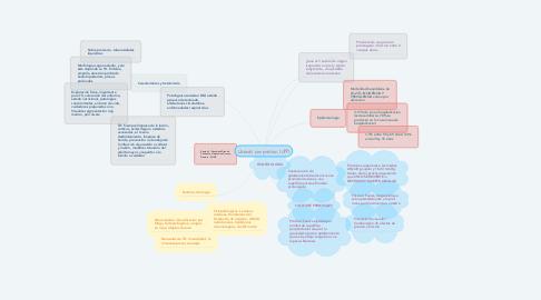 Mind Map: Ulceras por presión (UPP)