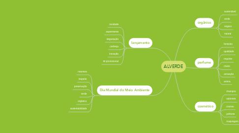 Mind Map: ALVERDE
