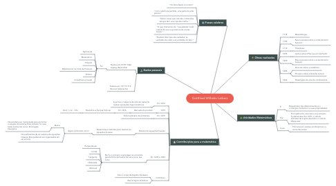 Mind Map: Gottfried Wilhelm Leibniz