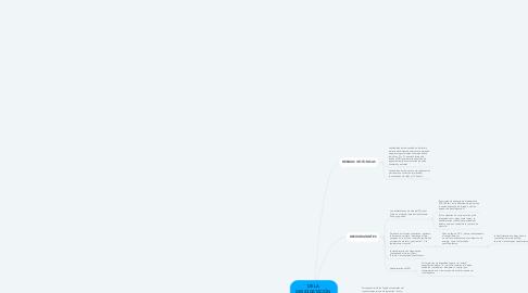 Mind Map: DE LA  DESIDIDATACIÓN  A LA  HIPER-HIDRATACIÓN