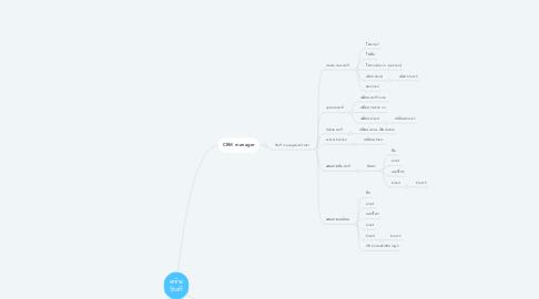 Mind Map: สร้าง Staff