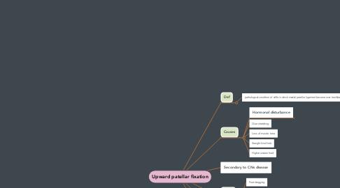Mind Map: Upward patellar fixation