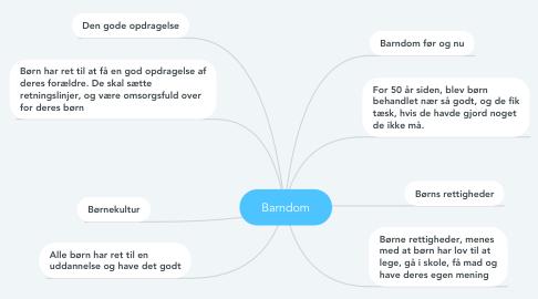 Mind Map: Barndom