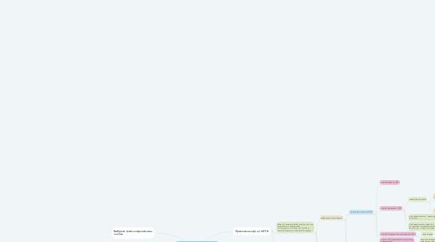 Mind Map: Первичное состояние: шторка закрыта, терминал ожидает карту.