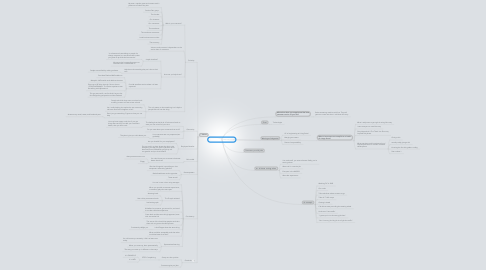 Mind Map: Chad Fowlers Keynote