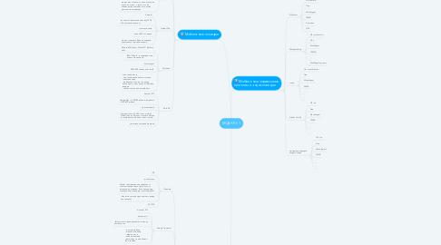 Mind Map: МОДУЛЬ 1