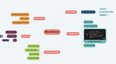 Mind Map: Rákosi-diktatúra
