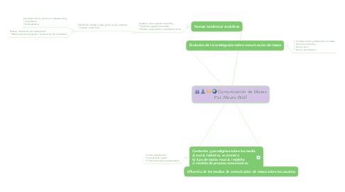 Mind Map: Comunicación de Masas Por. Mauro Wolf