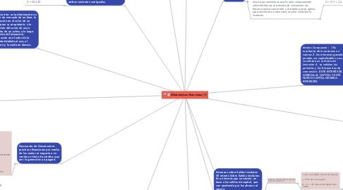 Mind Map: Matematicas financieras (1)