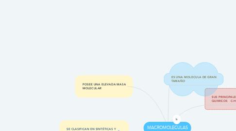 Mind Map: MACROMOLECULAS