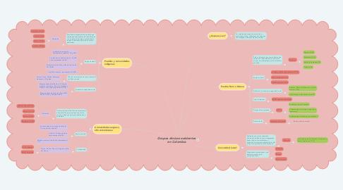 Mind Map: Syllabus del curso Psicología Política, Código 403033