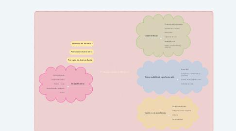 Mind Map: Profesionalismo Médico