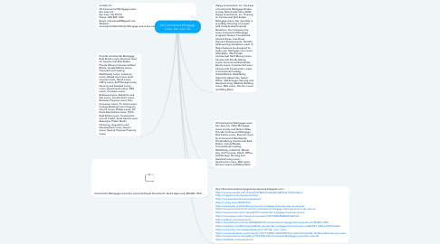 Mind Map: HII Commercial Mortgage Loans San Jose CA