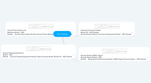 Mind Map: OEC Rentals