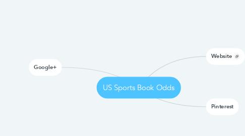 Mind Map: US Sports Book Odds