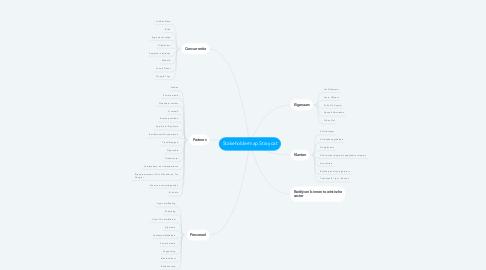 Mind Map: Stakeholdermap Straycat