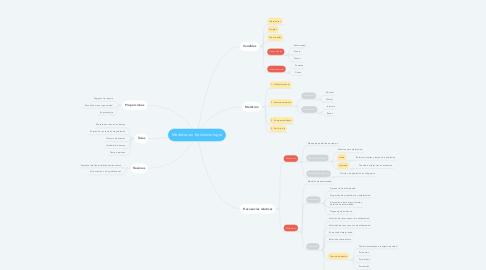 Mind Map: Medidas en Epidemiología