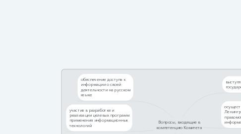 Mind Map: Вопросы, входящие в компетенцию Комитета