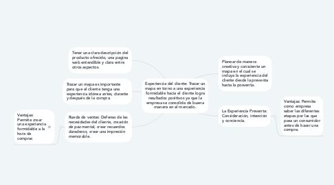 Mind Map: Estilos de aprendizajes: Los estilos de aprendizaje se definen como las distintas maneras en que un individuo puede aprender.