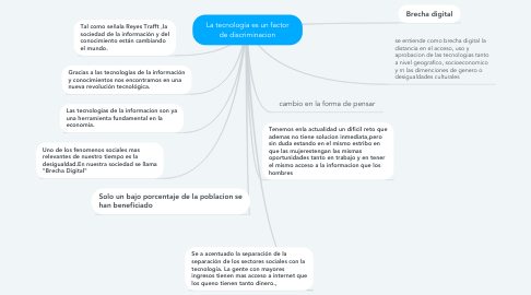 Mind Map: La tecnología es un factor de discriminacion