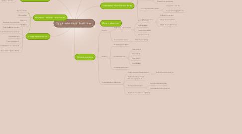 Mind Map: Oppimistehtävän laatiminen