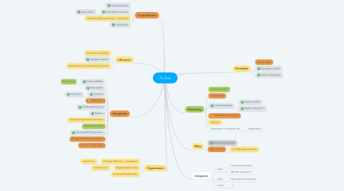 Mind Map: To Dos