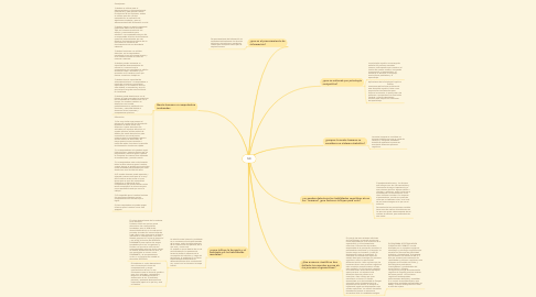 Mind Map: NN