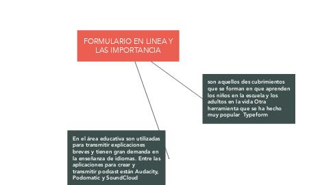 Mind Map: FORMULARIO EN LINEA Y LAS IMPORTANCIA