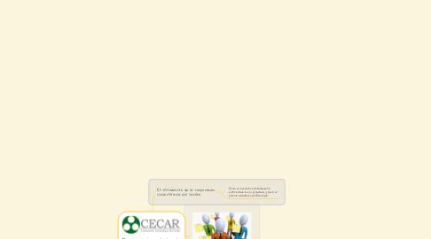 Mind Map: Reglamento estudiantil (CECAR)