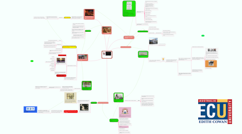 Mind Map: History of RELIGIOUS EDUCATION  in Western Australia