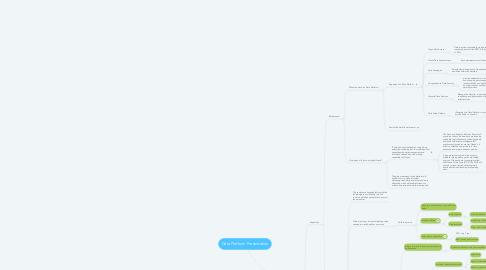 Mind Map: Data Platform Presentation