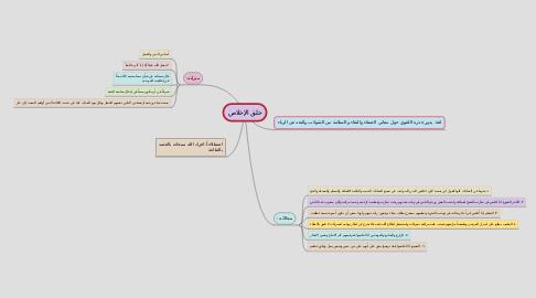 Mind Map: خلق الإخلاص