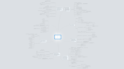 Mind Map: Kamakura Japan - Under the divine leadership of Minamoto Yoritomo the warrior culture of Japan opened itself to the world and was unified in spirit and what it means to be Japanese. The cultural and social diversification contributed to a thriving and growing economy and class acceptance.