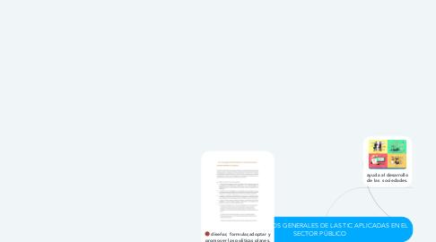 Mind Map: FUNDAMENTOS GENERALES DE LAS TIC APLICADAS EN EL SECTOR PÚBLICO