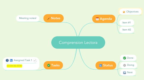 Mind Map: Comprension Lectora