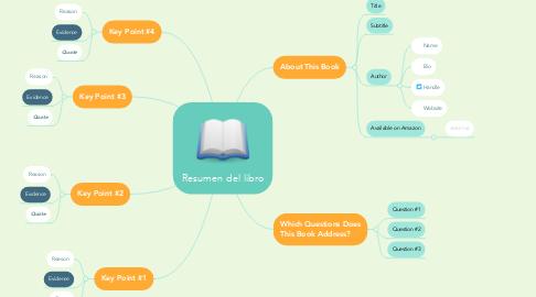Mind Map: Resumen del libro
