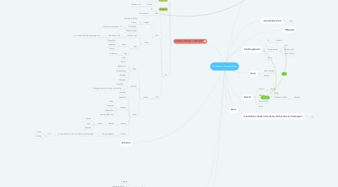 Mind Map: Urs Faes: Raunächte