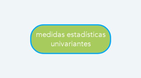 Mind Map: medidas estadísticas univariantes