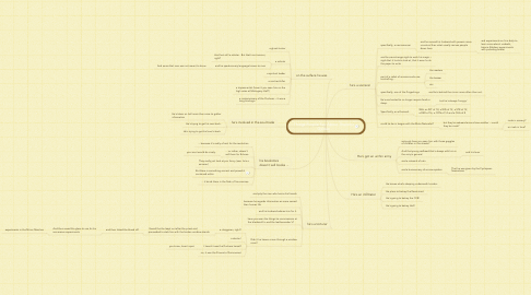 Mind Map: Things People Say About Theodor Gylden