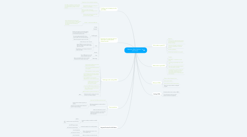 """Mind Map: """"Measure What Matters"""" by John Doerr"""