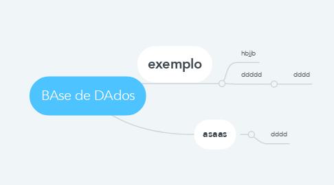 Mind Map: BAse de DAdos