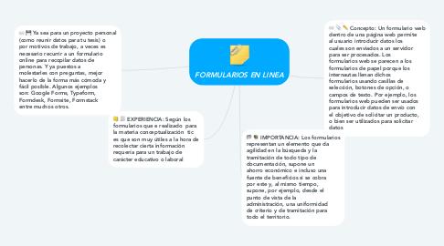 Mind Map: FORMULARIOS EN LINEA