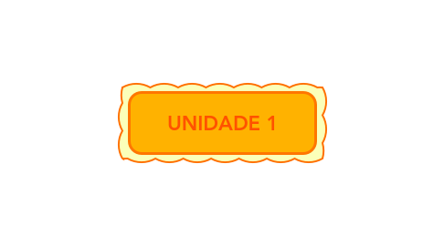 Mind Map: UNIDADE 1